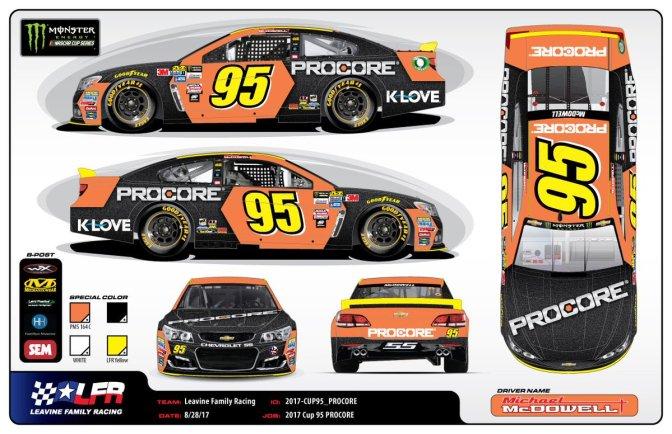 LFR & Procore partner for multiple races